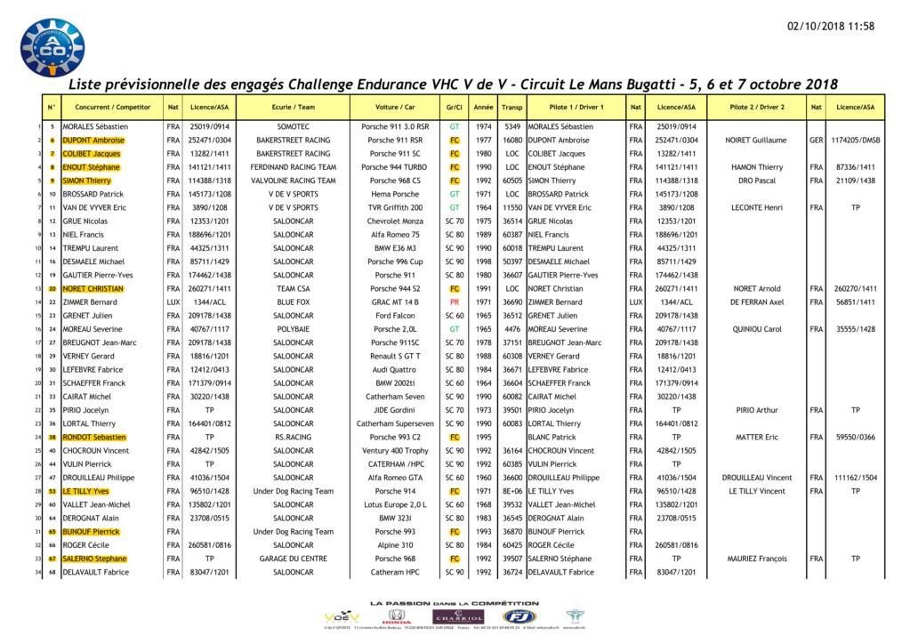 Ferdinand Cup au sein du VHC VdeV - Page 2 Liste-13