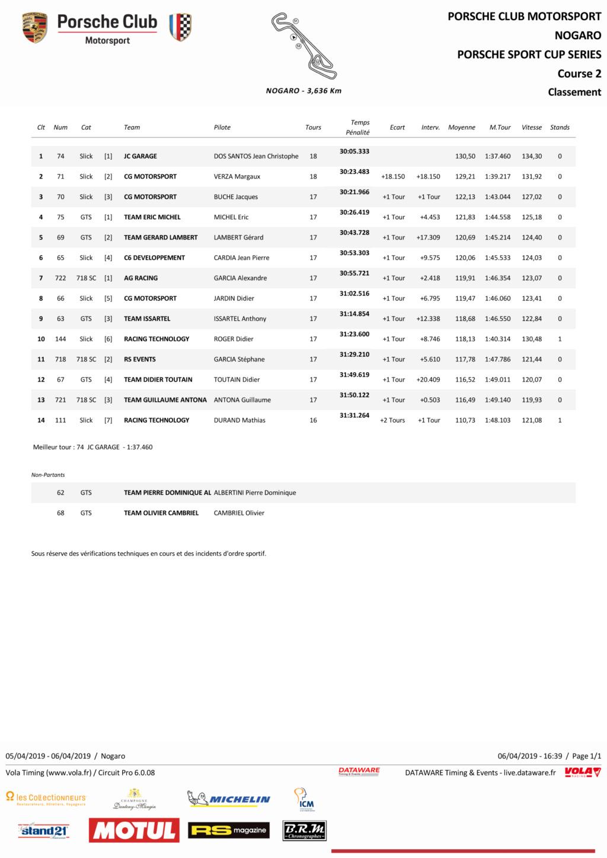 Porsche 718 Sport Cup - Page 4 Nogaro10