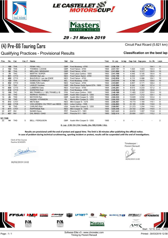 Castellet Motors Cup 30-31 mars 2019 Przo-610