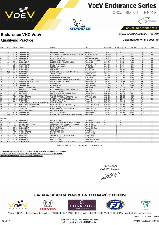 Ferdinand Cup au sein du VHC VdeV - Page 2 Qualif12