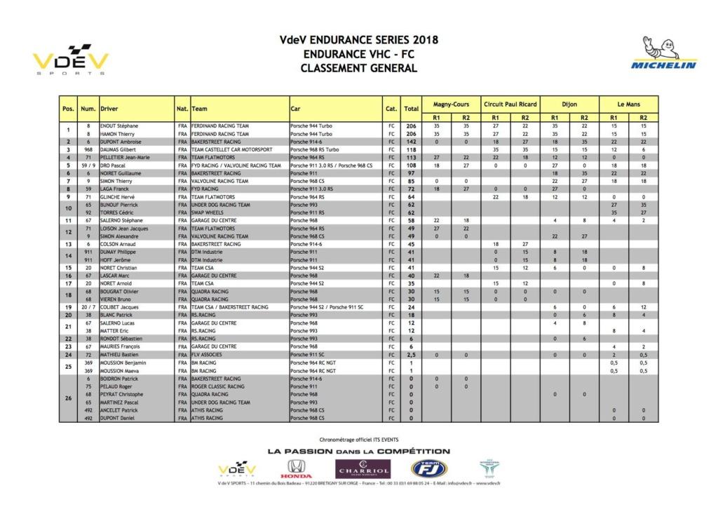 Ferdinand Cup au sein du VHC VdeV - Page 2 Result10
