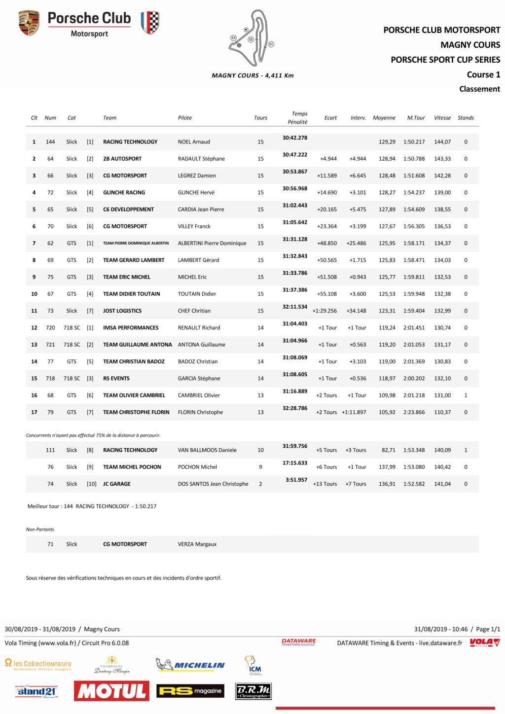 Porsche 718 Sport Cup - Page 5 Sport_12