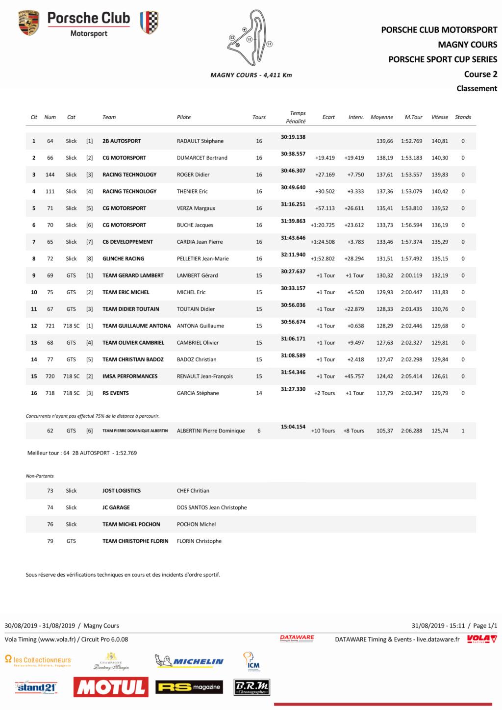 Porsche 718 Sport Cup - Page 5 Sport_13