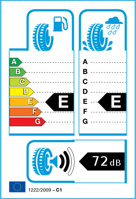 Interdiction pneus semi-slick Toyor810