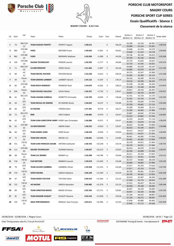 Porsche Motorsport Sport Cup Series 2018 ( post unique) Vola-c10