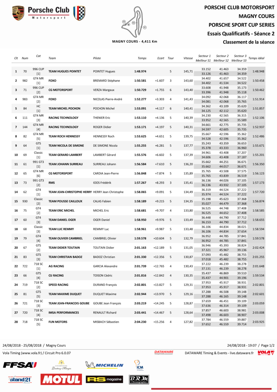 Porsche Motorsport Sport Cup Series 2018 ( post unique) Vola-c11