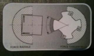 Réparation/Réparer d'un hexa de roue arrondi/jante - Page 2 03710