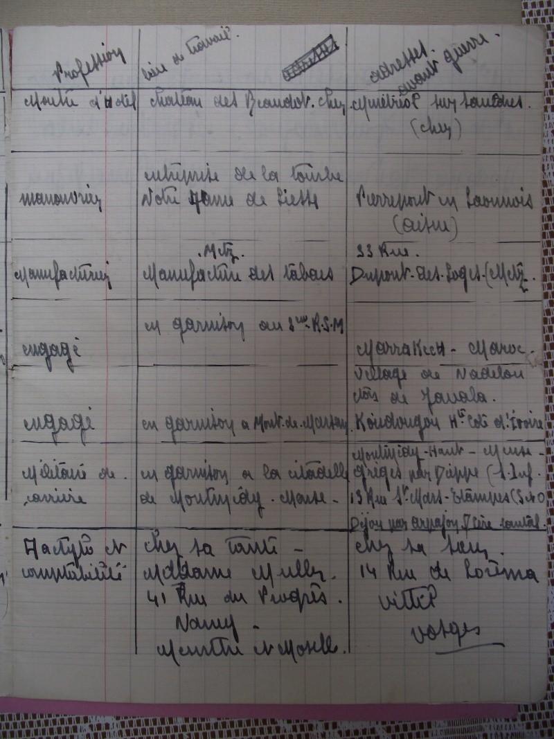 lettres de prisoniers de guerre Lettre31