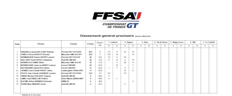 Championnat de France des circuits - FFSA GT et autres courses de support - Page 4 Sans_t23