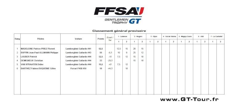 Championnat de France des circuits - FFSA GT et autres courses de support - Page 4 Sans_t24