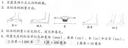 四年级科学笔记(三) Snt40710