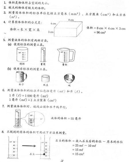 四年级科学笔记(三) Snt40910