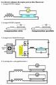 Maintenance éclairage - Page 2 Divers10