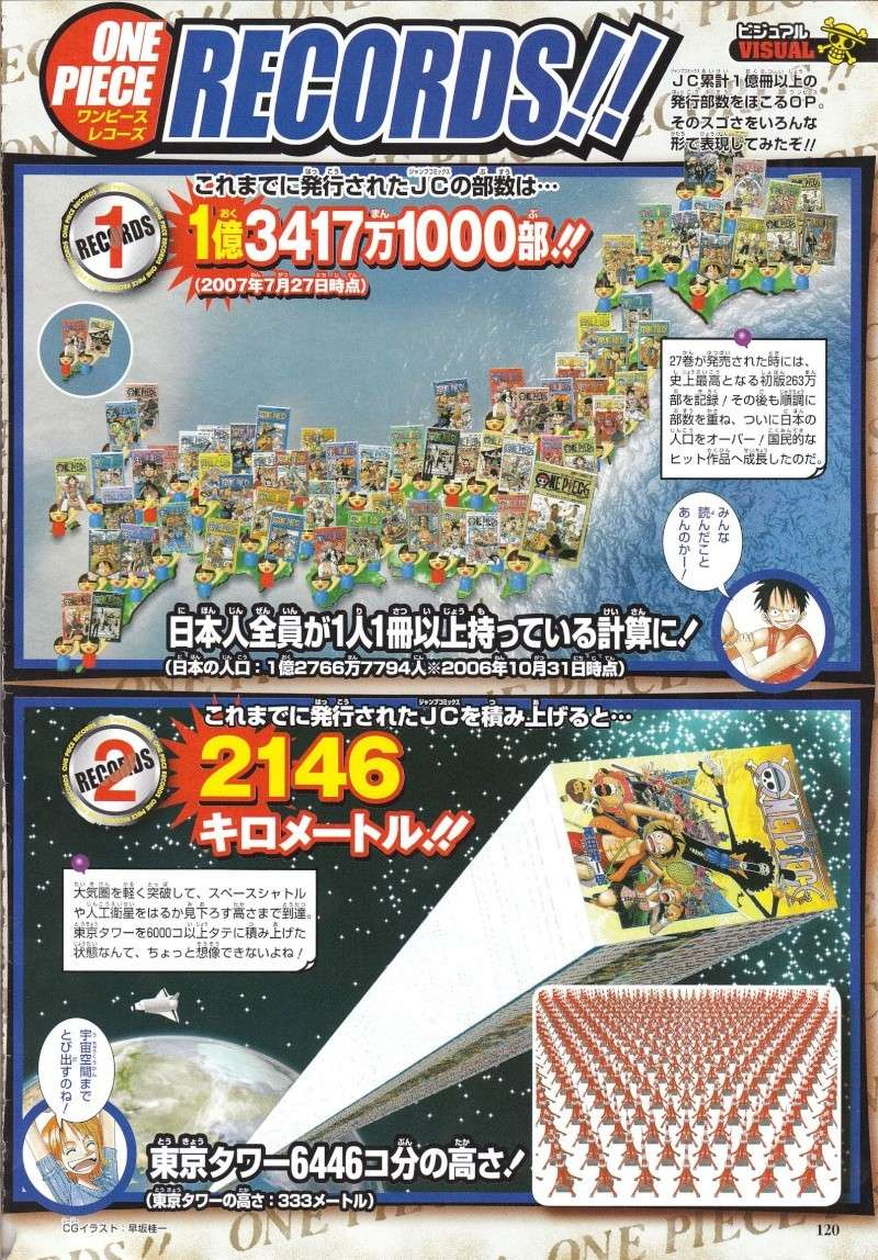 Sonderband One Piece 10th Treasures 12010