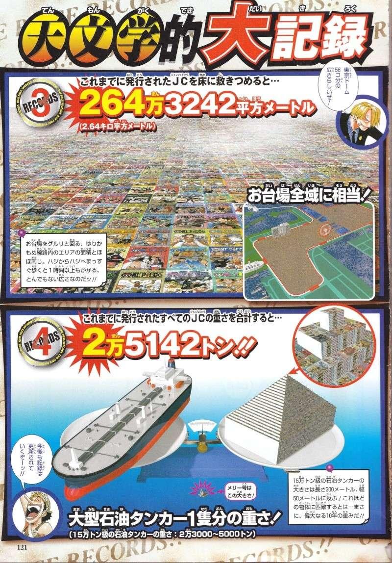 Sonderband One Piece 10th Treasures 12110