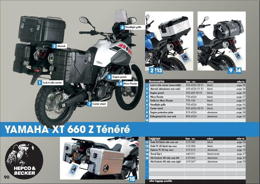 Accessoires Hepco \u0026 Becker pour la XTZ 660 Ténéré Hepco_10