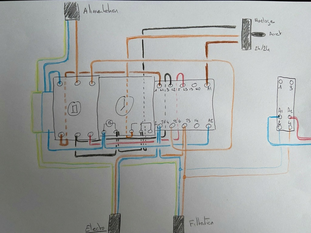 asservissement filtration par PAC POOLEX Schema13