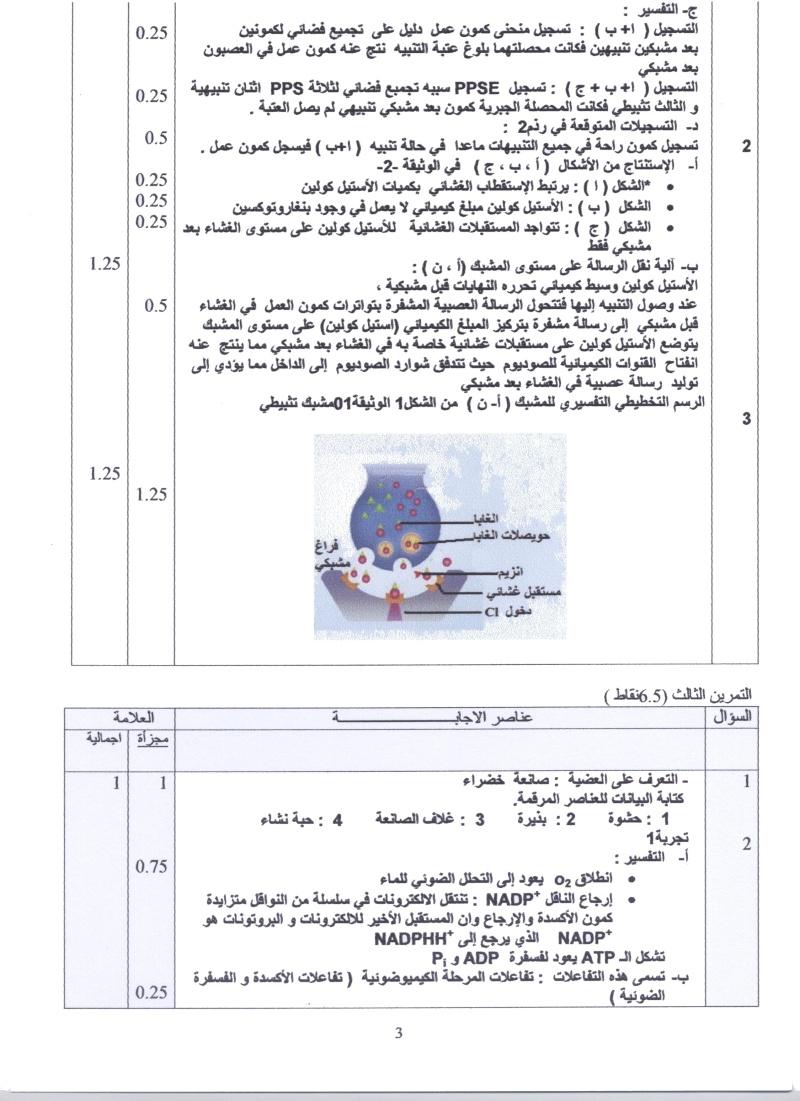 امتحان شهادة البكالوريا التجريبي للتعليم الثانوي - ماي 2011 00210