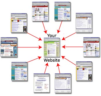 Free Backlinks - Free Angela Backlinks, Free Paul Backlinks