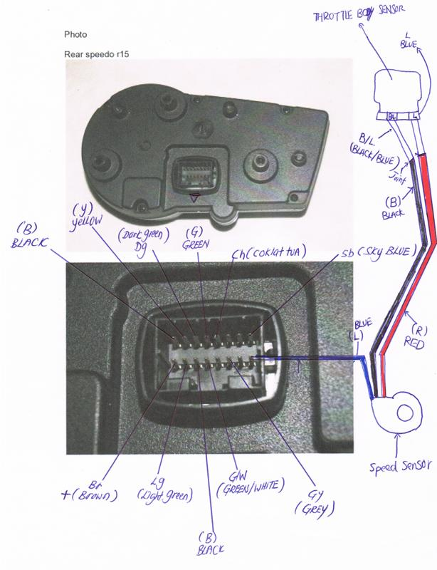 manual install speedo r15 rh fz150i forumotion com