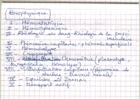 le programme détaillé du concours résidanat 2011 Oran  Pharma17