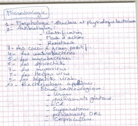le programme détaillé du concours résidanat 2011 Oran  Pharma22