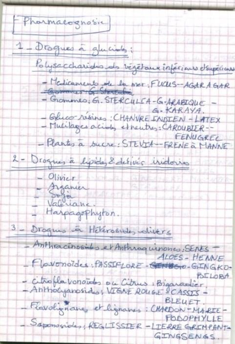 le programme détaillé du concours résidanat 2011 Oran  Pharma25