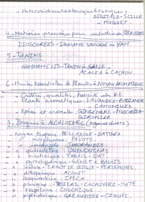 le programme détaillé du concours résidanat 2011 Oran  Pharma26