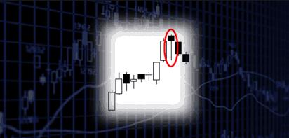 Chart Pattern - The Hanging Man Hm110
