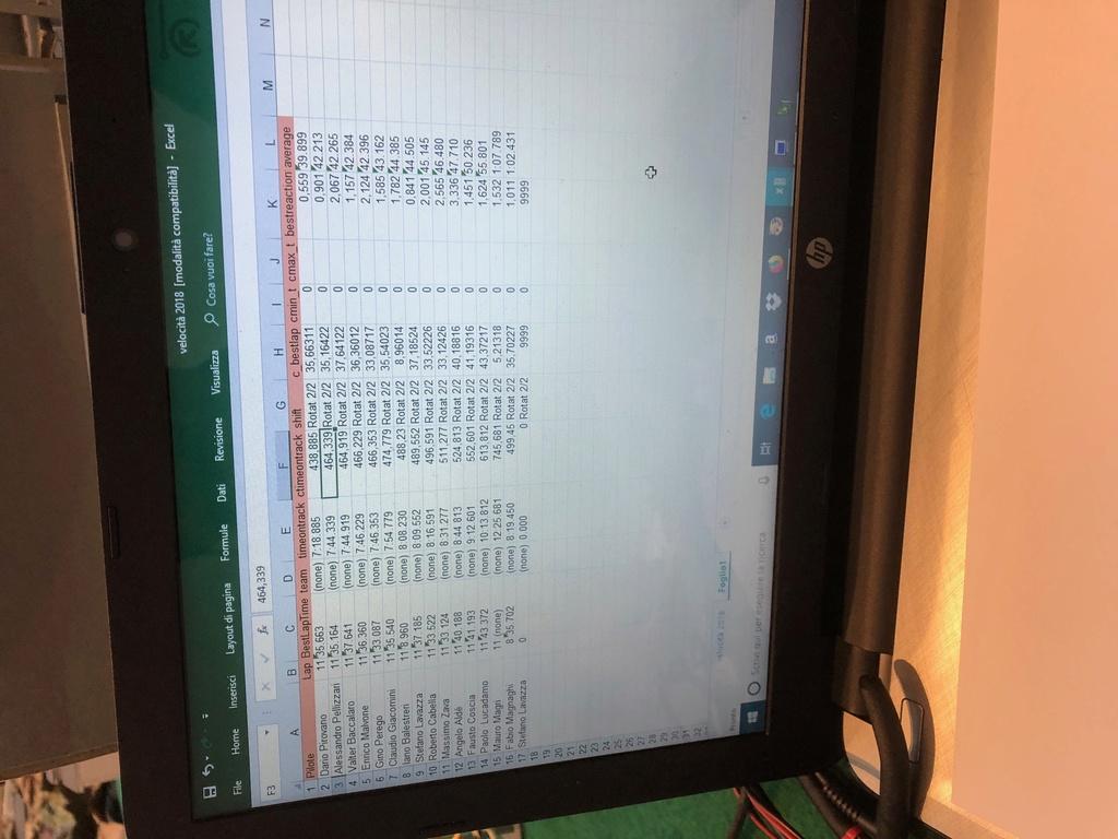TargaSlot - Milan    Course slot historique Targa Florio Analogique et Digitale Img_3411