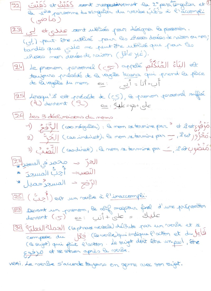 EXERCICES OUM 3ABDULLAH (apprentissage terminé) Examen12
