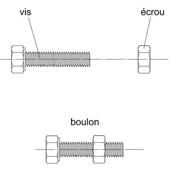 Table de défonceuse à modifier - Page 5 Boulon11