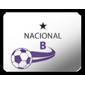 "Primera ""B"" Nacional"