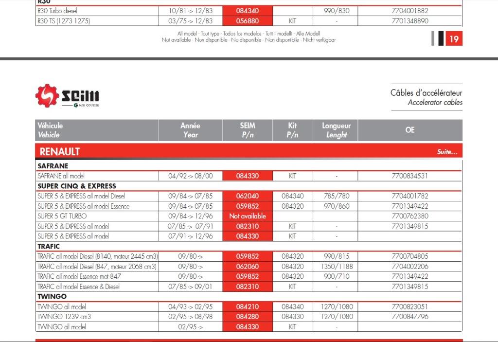 Changement d'un câble d'accélérateur Safrane 2.2dt 13_pag10