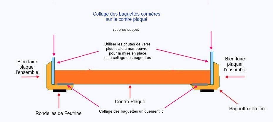 Le Pourquoi-Pas 1908 - Billing Boats - 1/75éme - Page 10 Vitrin11