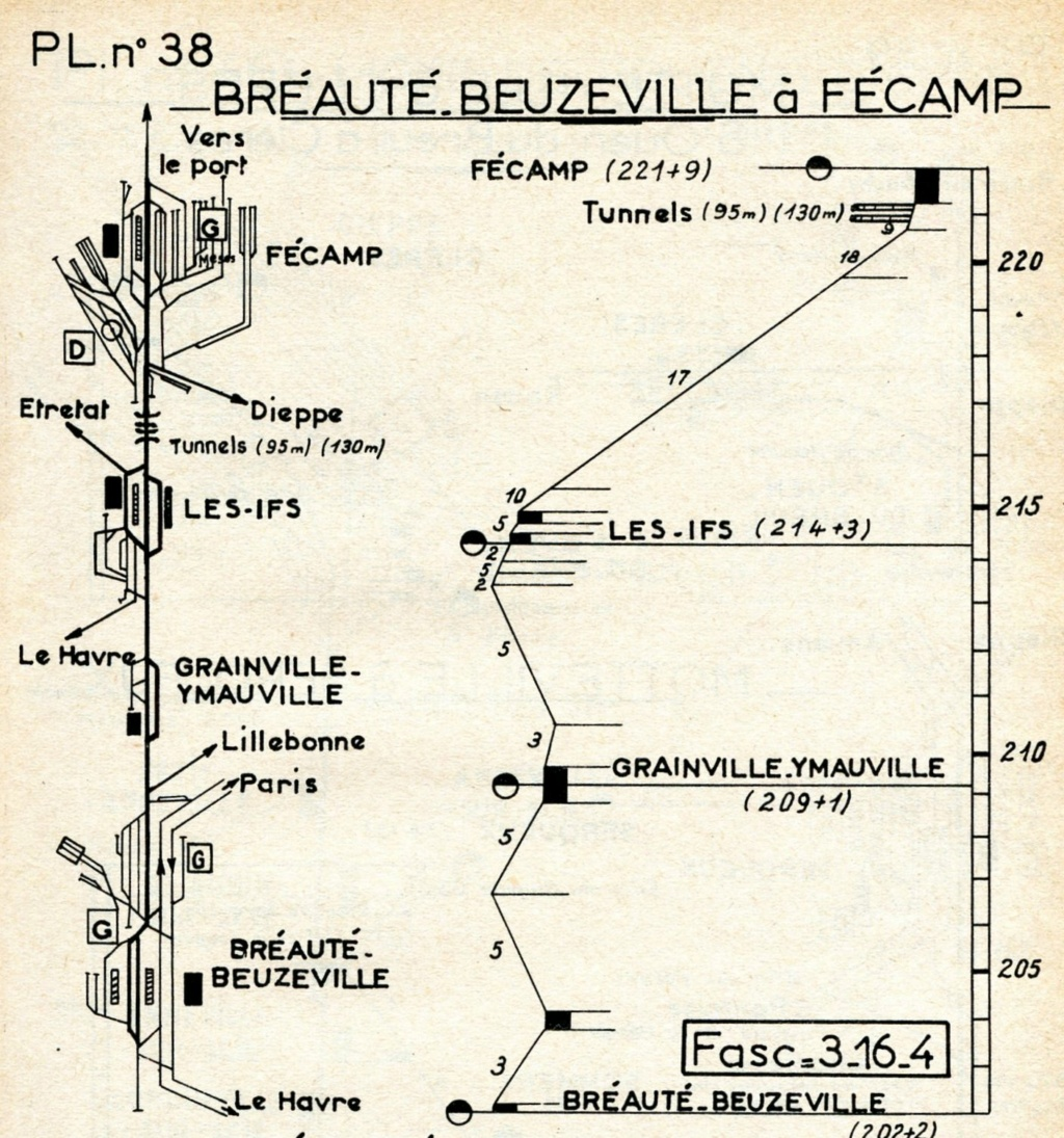 Modernisation de la ligne Bréauté - Fécamp Img27910