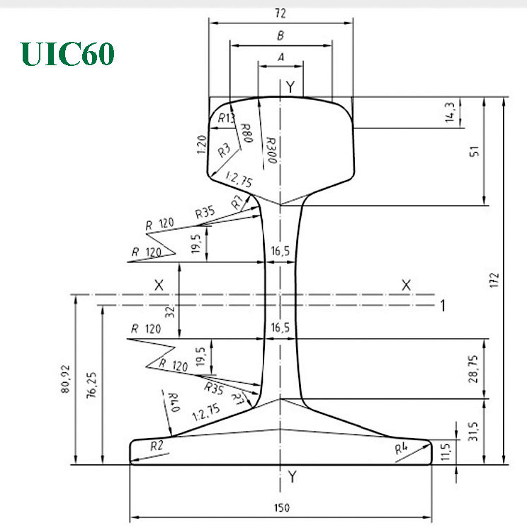Modernisation de la ligne Bréauté - Fécamp - Page 3 Uic_6010