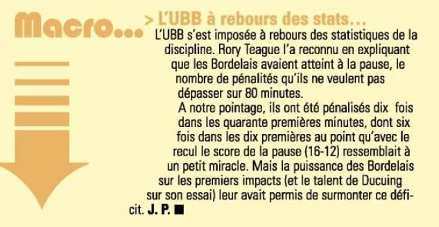 Top14 - 1ère journée : UBB / Pau - Page 5 Sans_t32