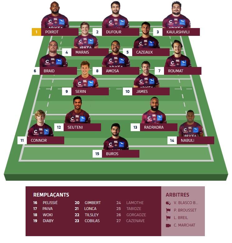 Top14 - 2ème journée : Stade Français / UBB - Page 3 Sans_t38