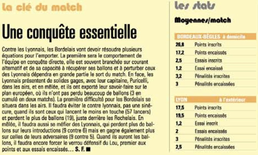 Top14 - 8ème journée : UBB / Lyon - Page 2 Sans_t80