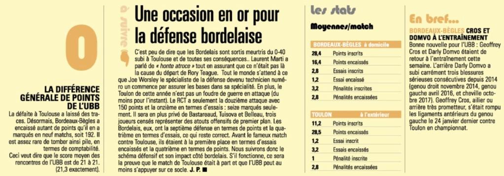 Top14 - 10ème journée : UBB / TOULON - Page 3 Sans_t95