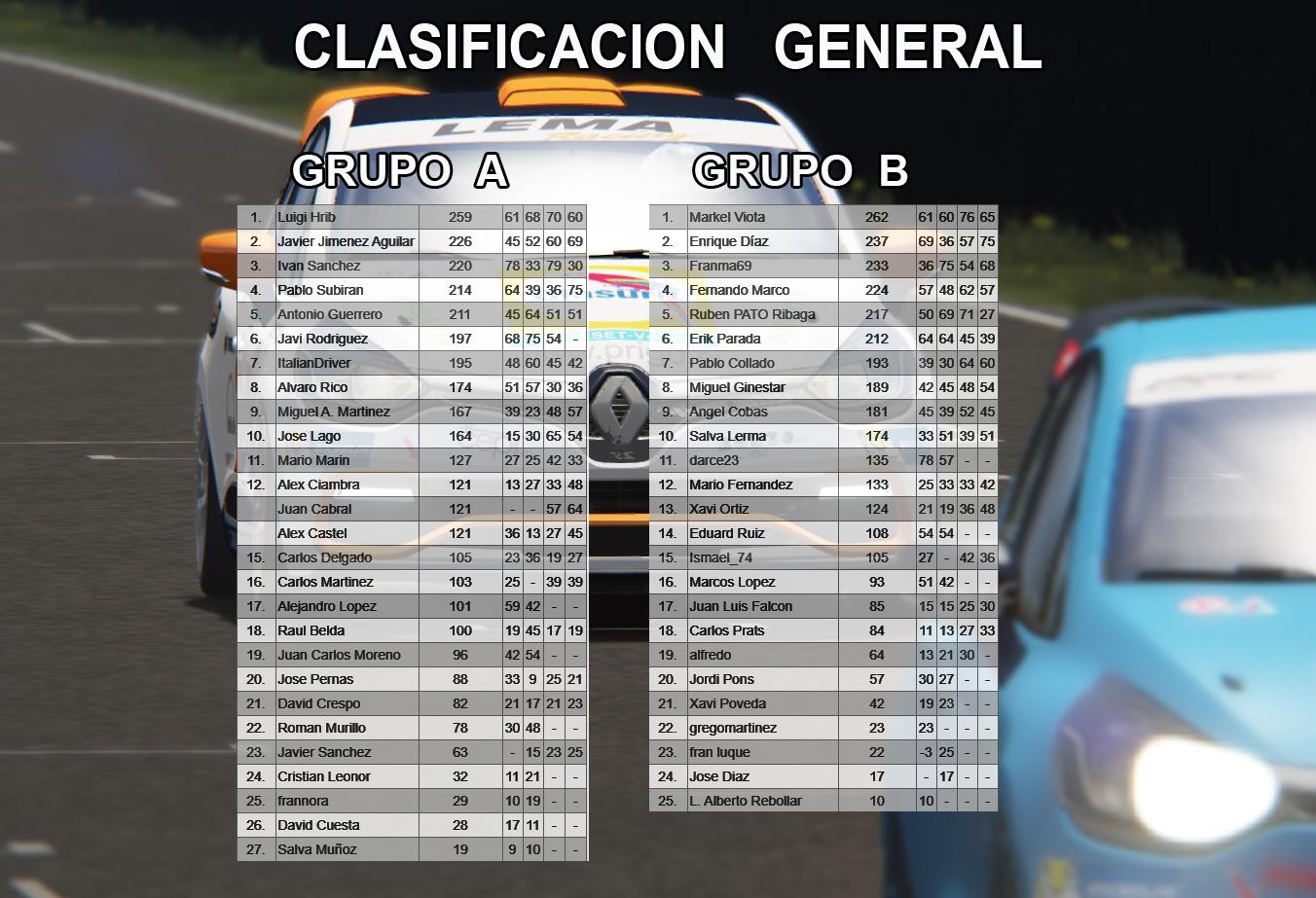 CLIO CUP - CARRERA 2 Clas_c10