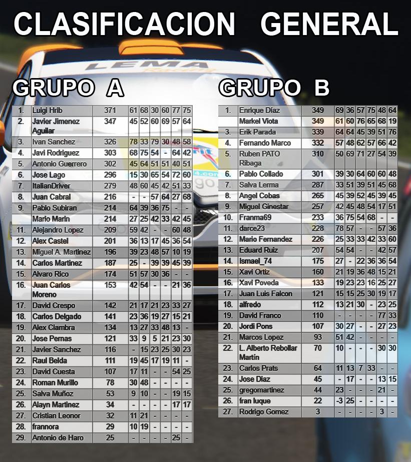 CLIO CUP - CARRERA 3 Clas_c11