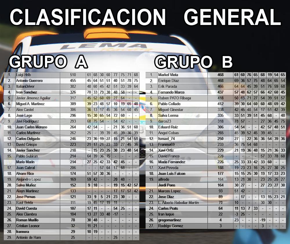 CLIO CUP - CARRERA 4 Clas_c13