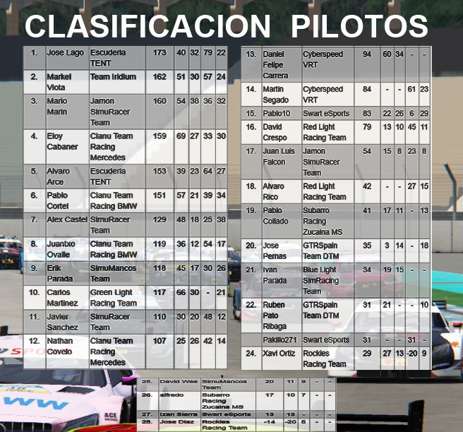 DTM 2019 - CARRERA 2 Pilotc11