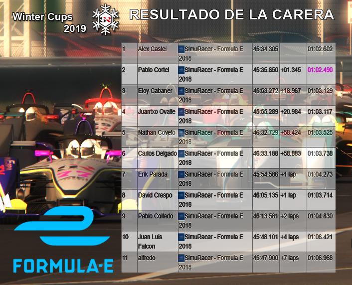 FORMULA e - CARRERA 3 Result18