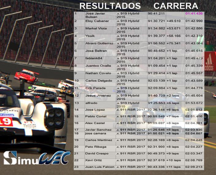 SimuWEC - CARRERA 3 Result19