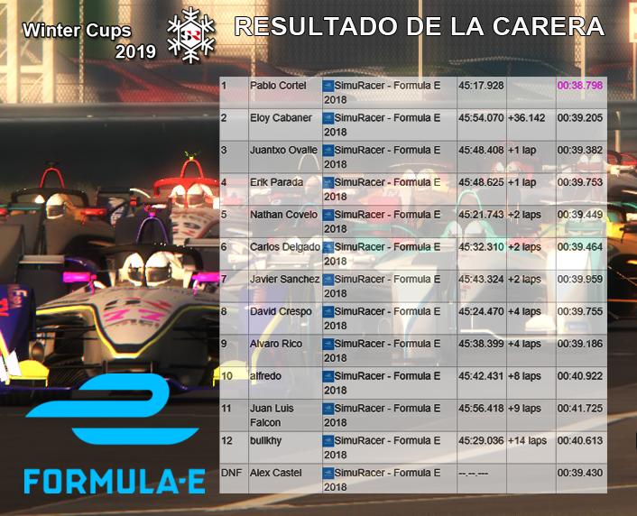 FORMULA e - CARRERA 4 Result21
