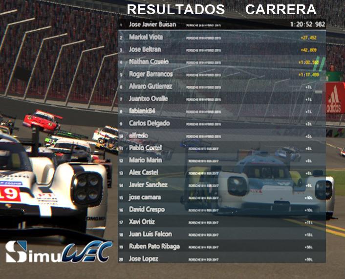 SimuWEC - CARRERA 4 Result22