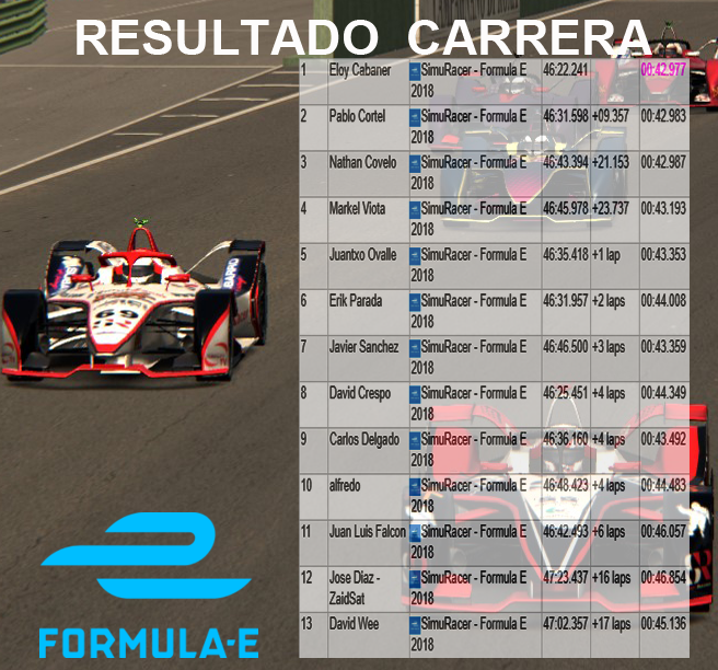 FORMULA e - CARRERA FINAL Result24